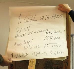 Litt historikk omkring QSL-tjensten fra NRRL